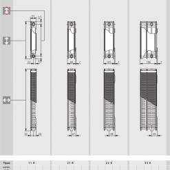 Vogel techniniai duomenys