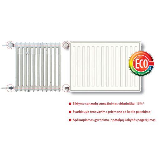 Renovaciniai radiatoriai Vogel&Noot